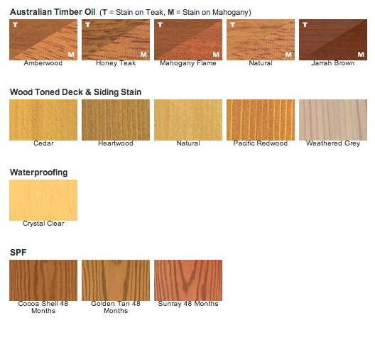 Cabot Wood Toned Colors Des Moines Deck Builder Deck